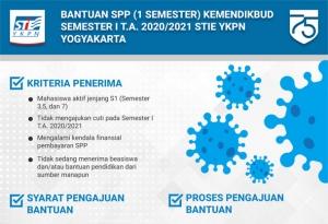 BANTUAN SPP (1 SEMESTER) KEMENDIKBUD SEMESTER I T.A. 2020/2021 STIE YKPN  YOGYAKARTA