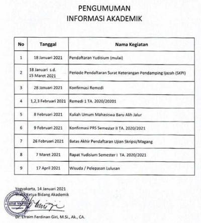 Pengumuman Akademik - Januari - Maret 2021