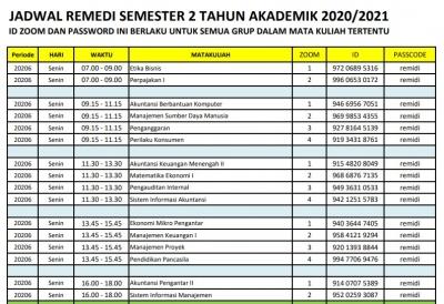 Jadwal Remidi Sem 2 TA 2020/2021
