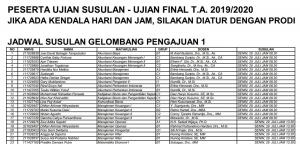 Jadwal Peserta Ujian Susulan (UAS) SEMESTER GENAP 2019