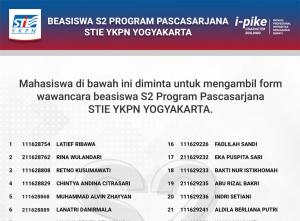 DAFTAR MAHASISWA YANG DIMINTA UNTUK MENGAMBIL FORM BEASISWA S2 STIE YKPN YOGYAKARTA