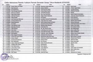 Daftar Mahasiswa Peserta Yudisium Periode Sm Genap 2019/2020