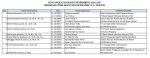 Dosen Pembimbing Magang Jurusan Akuntansi T.A. 2020/2021