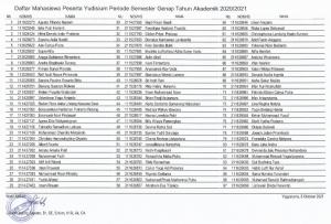 Daftar Mahasiswa Peserta Yudisum Sem Genap TA 2020/2021